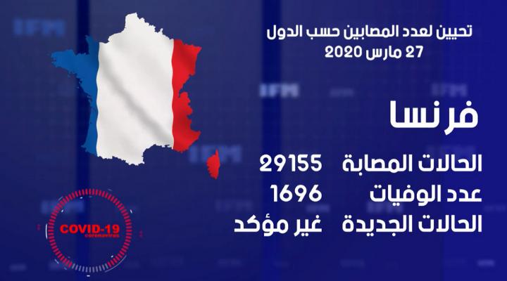آخر الأرقام المحينة مع التوزيع الجغرافي للمُصابين بفيروس كورونا في العالم  يوم الجمعة 27 مارس 2020