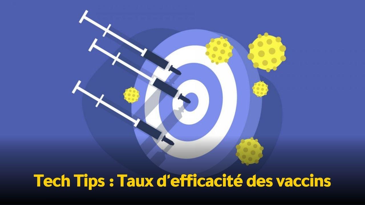 Tech Tips Tech Tips : Taux d'efficacité des vaccins