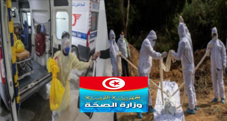 وزارة الصحة: 71 حالة وفاة  و2379 اصابة جديدة بفيروس كورونا