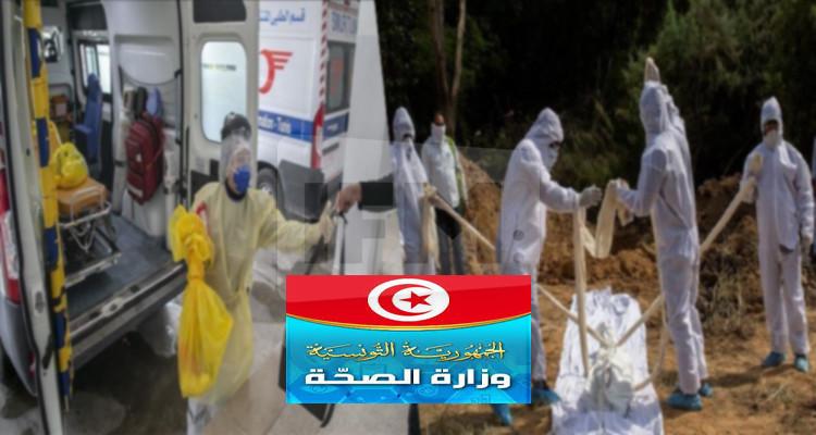 وزارة الصحة : 231 وفاة  و 5359 اصابة بفيروس كورونا